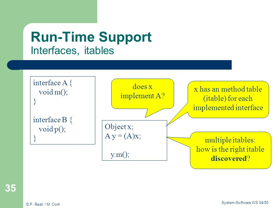 Run-Time Support Interfaces, itables