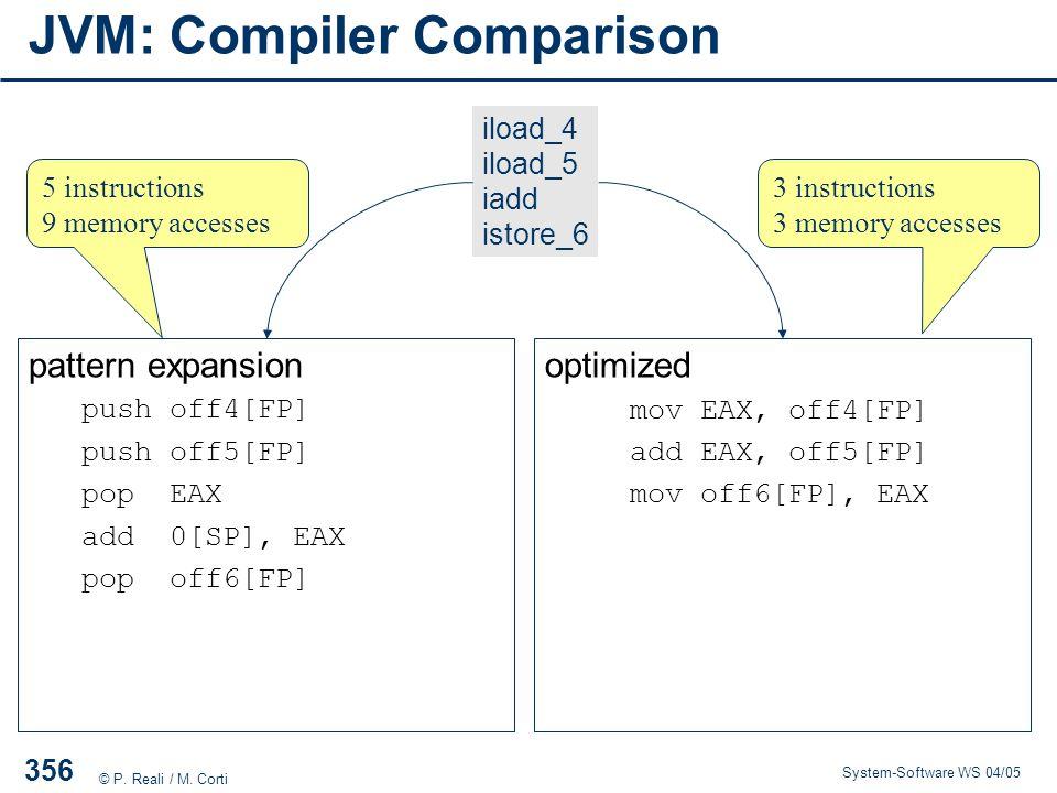 JVM: Compiler Comparison