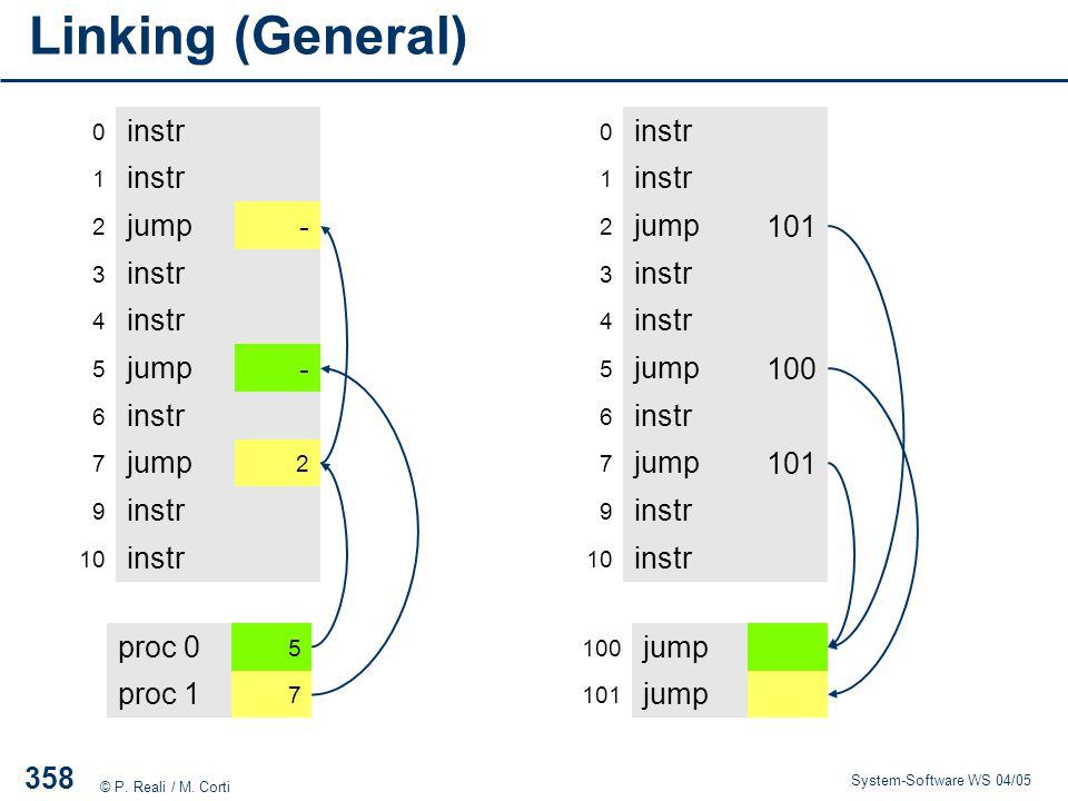 Linking (General) instr jump - instr jump 101 100 proc 0 proc 1 jump 1