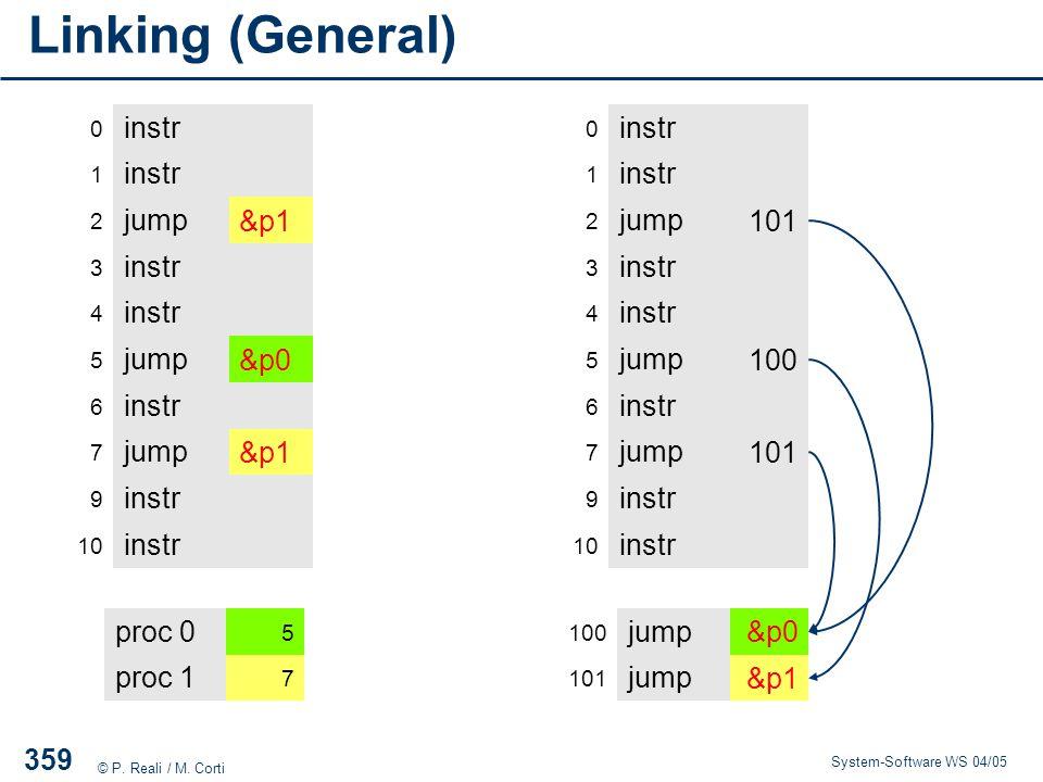 Linking (General) instr jump &p1 &p0 instr jump 101 100 proc 0 proc 1