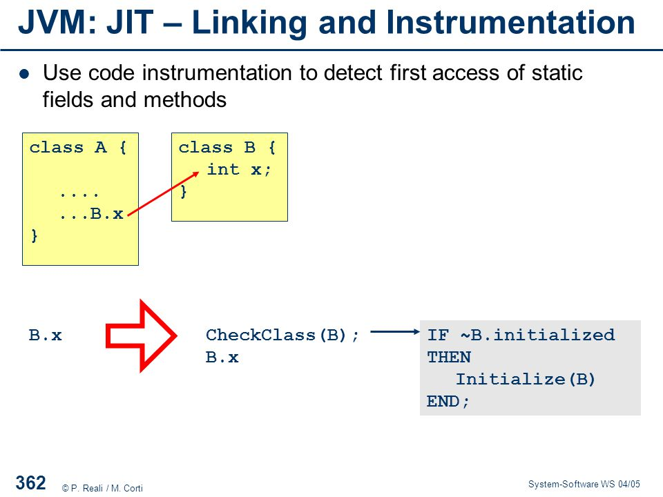 JVM: JIT – Linking and Instrumentation