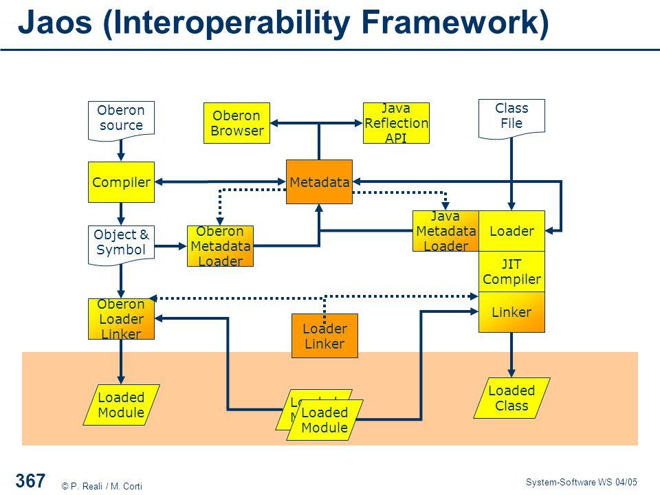 Jaos (Interoperability Framework)