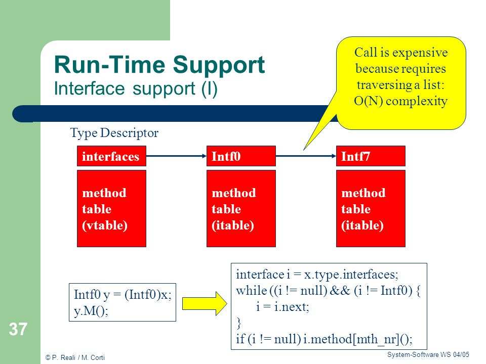 Run-Time Support Interface support (I)