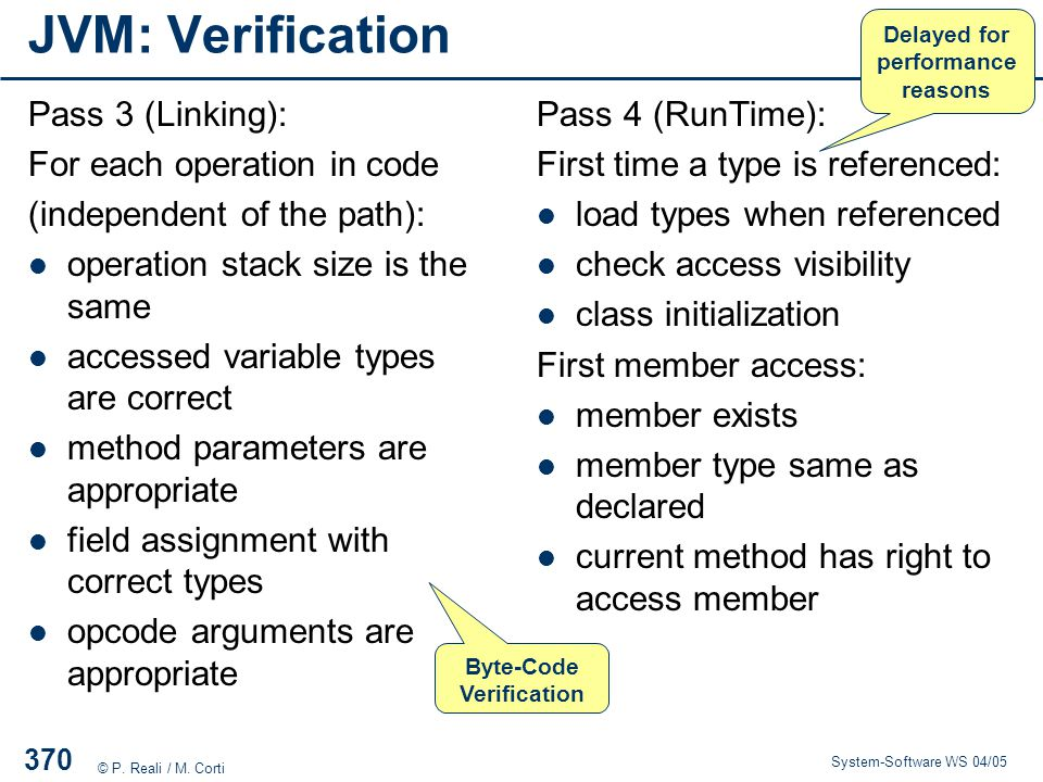 JVM: Verification Pass 3 (Linking): For each operation in code