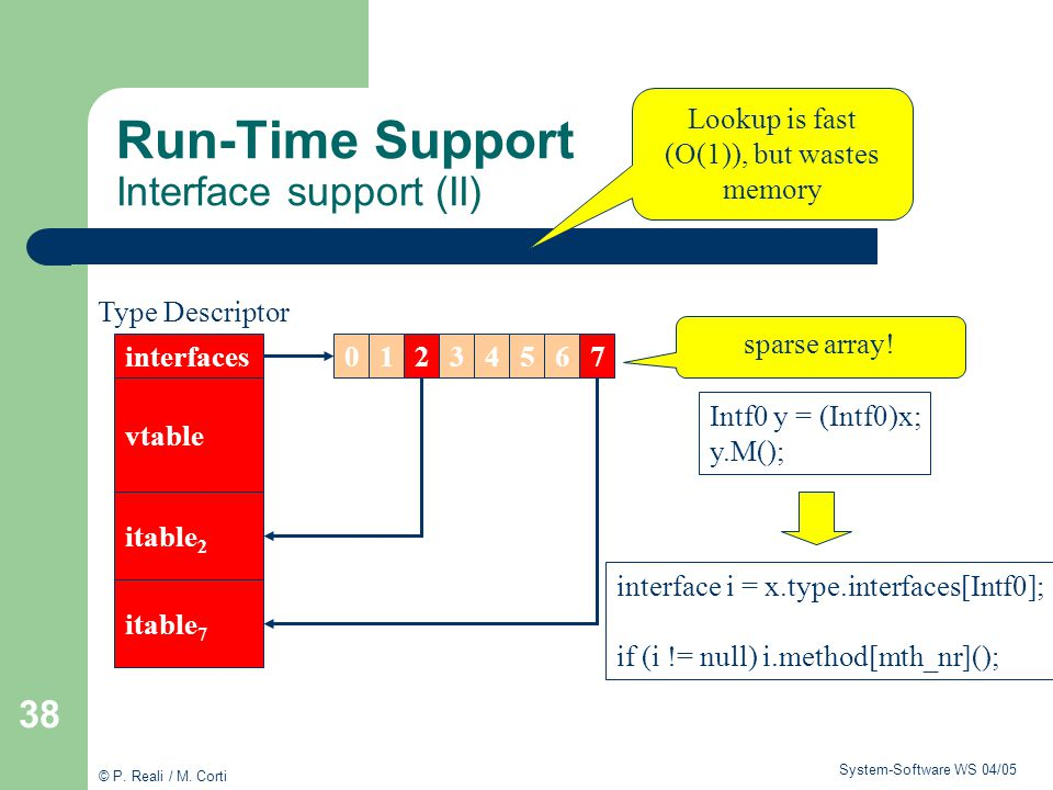Run-Time Support Interface support (II)