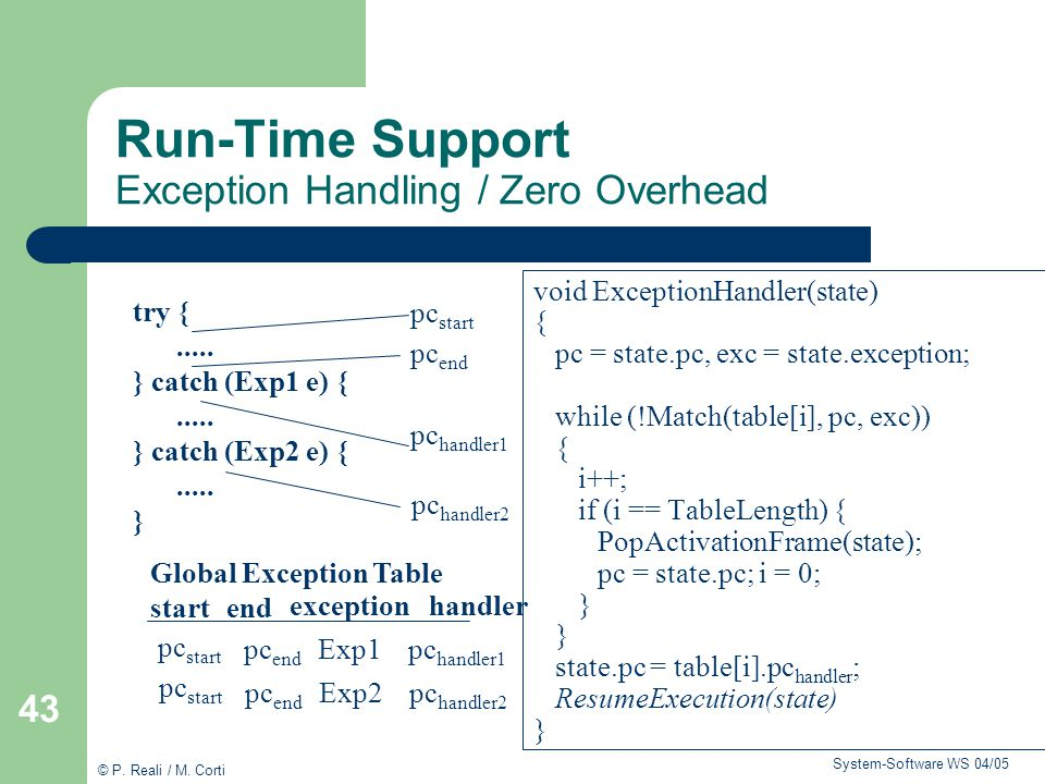 Run-Time Support Exception Handling / Zero Overhead