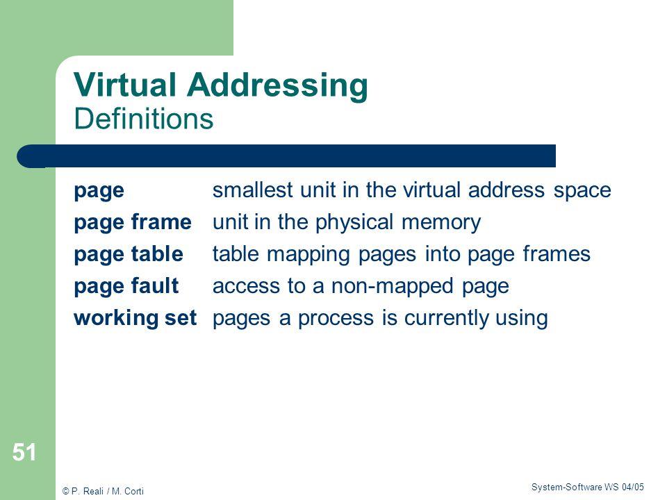Virtual Addressing Definitions