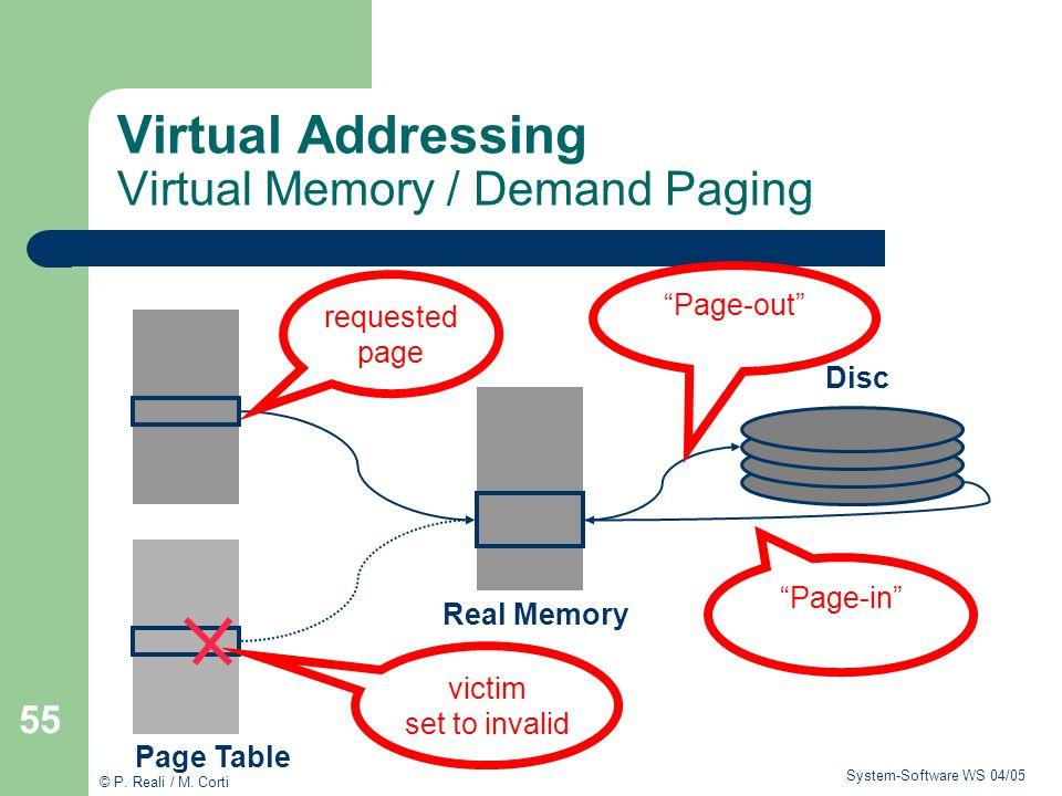 Virtual Addressing Virtual Memory / Demand Paging