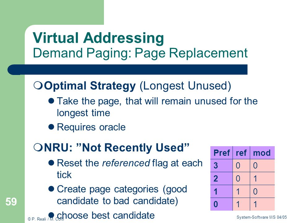 Virtual Addressing Demand Paging: Page Replacement