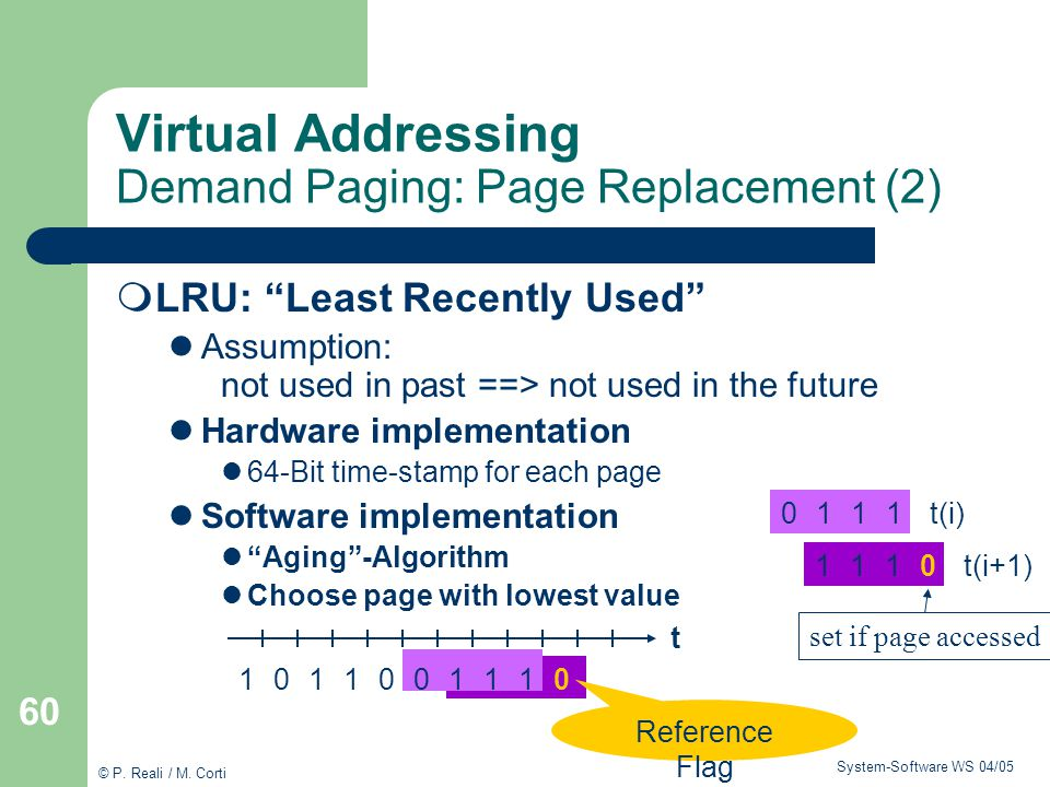 Virtual Addressing Demand Paging: Page Replacement (2)