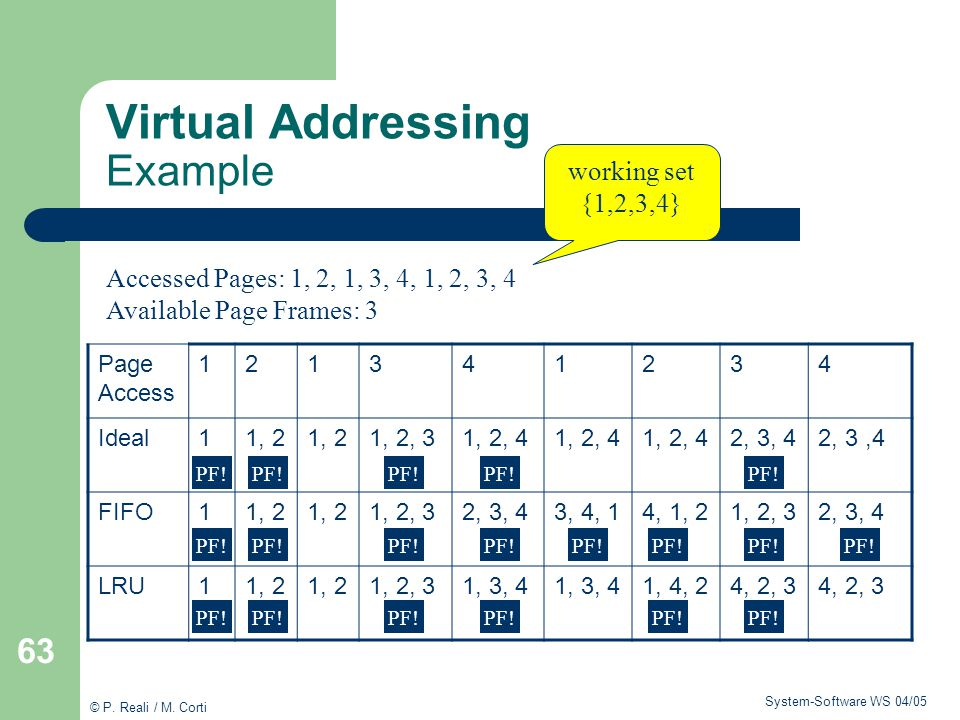 Virtual Addressing Example