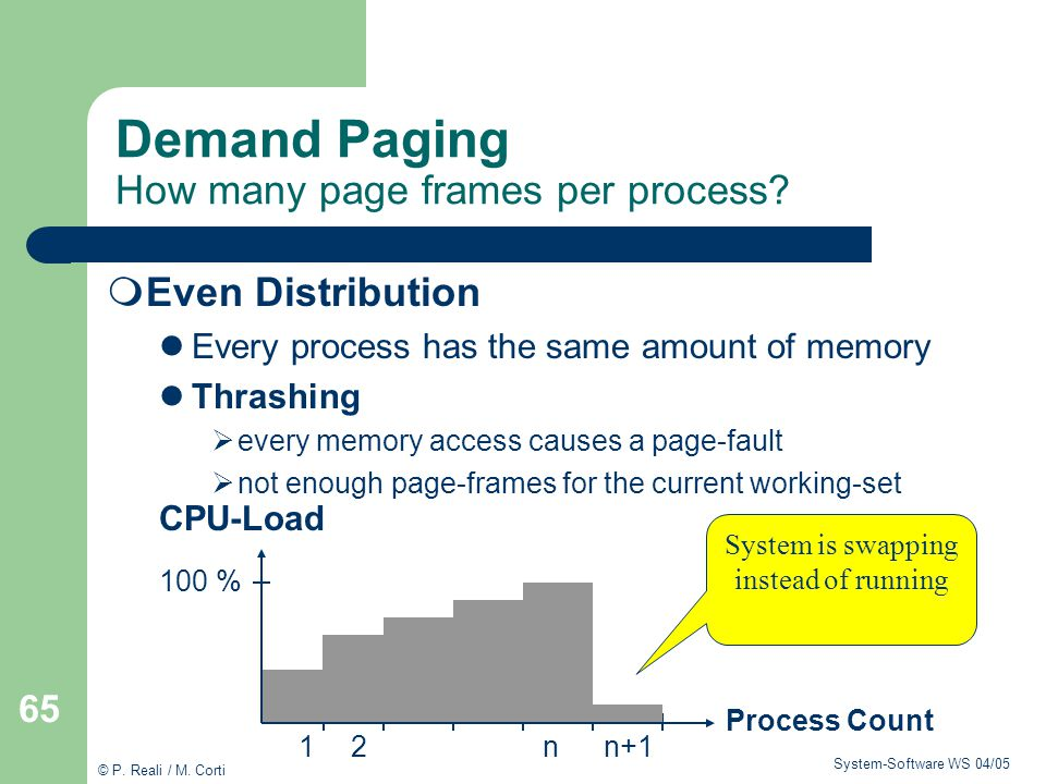 Demand Paging How many page frames per process