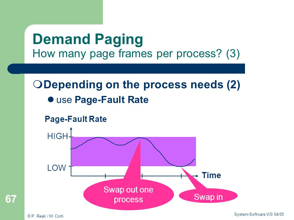 Demand Paging How many page frames per process (3)