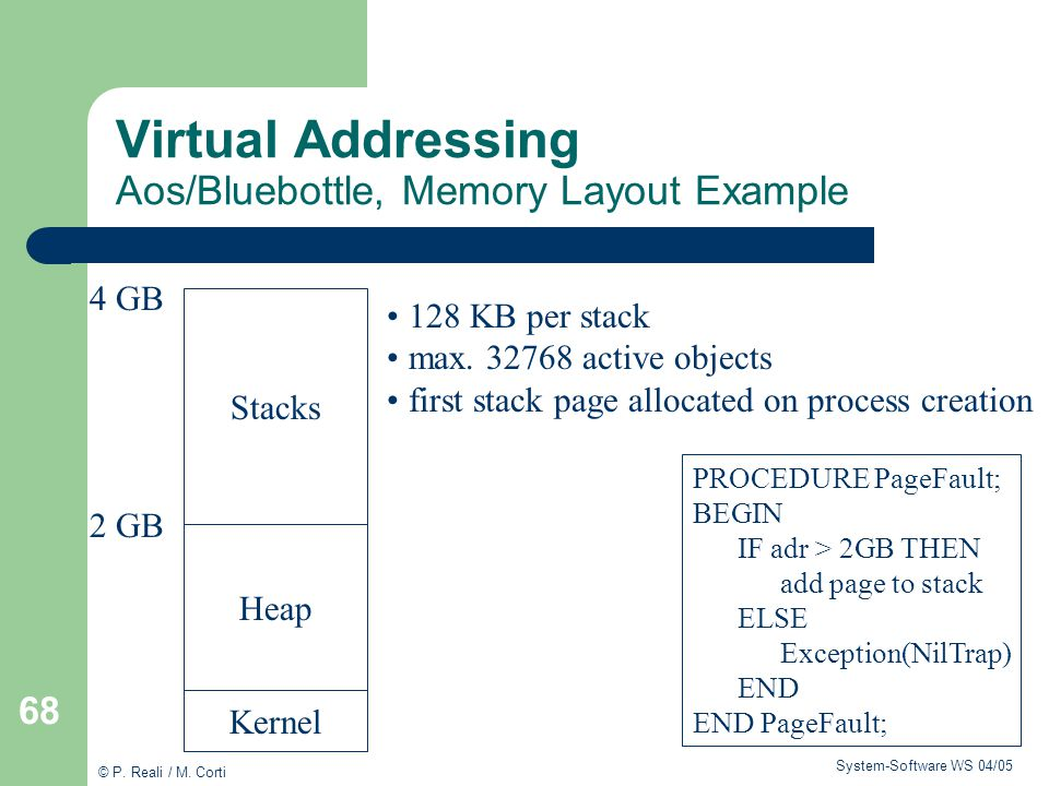 Virtual Addressing Aos/Bluebottle, Memory Layout Example