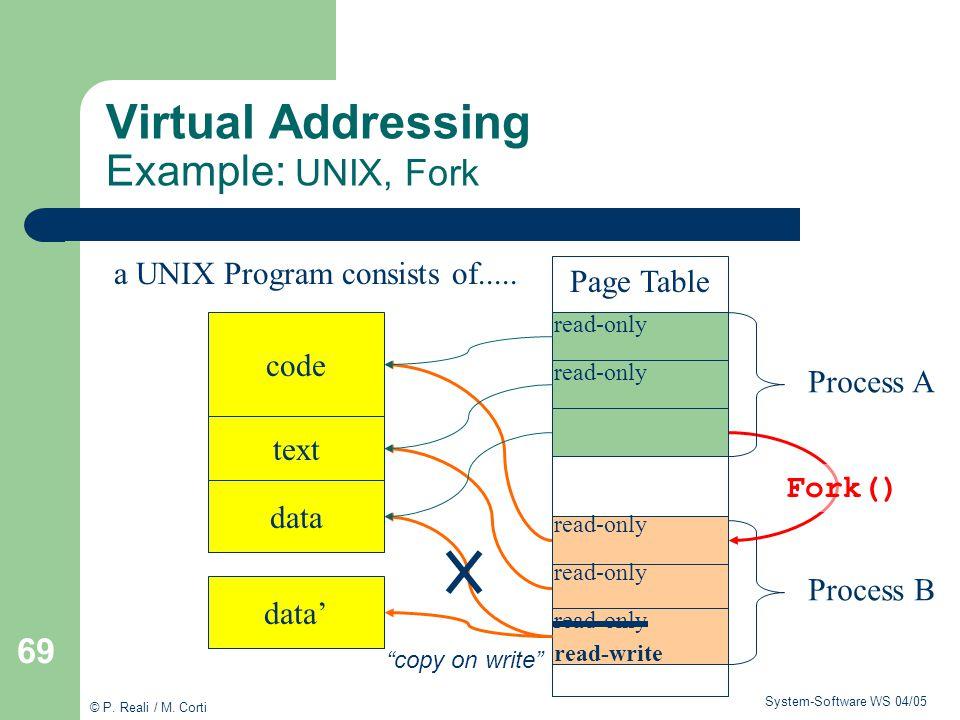 Virtual Addressing Example: UNIX, Fork