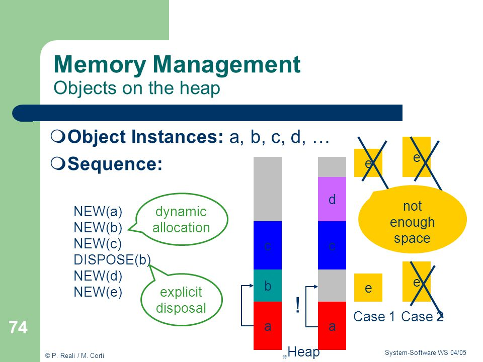 Memory Management Objects on the heap