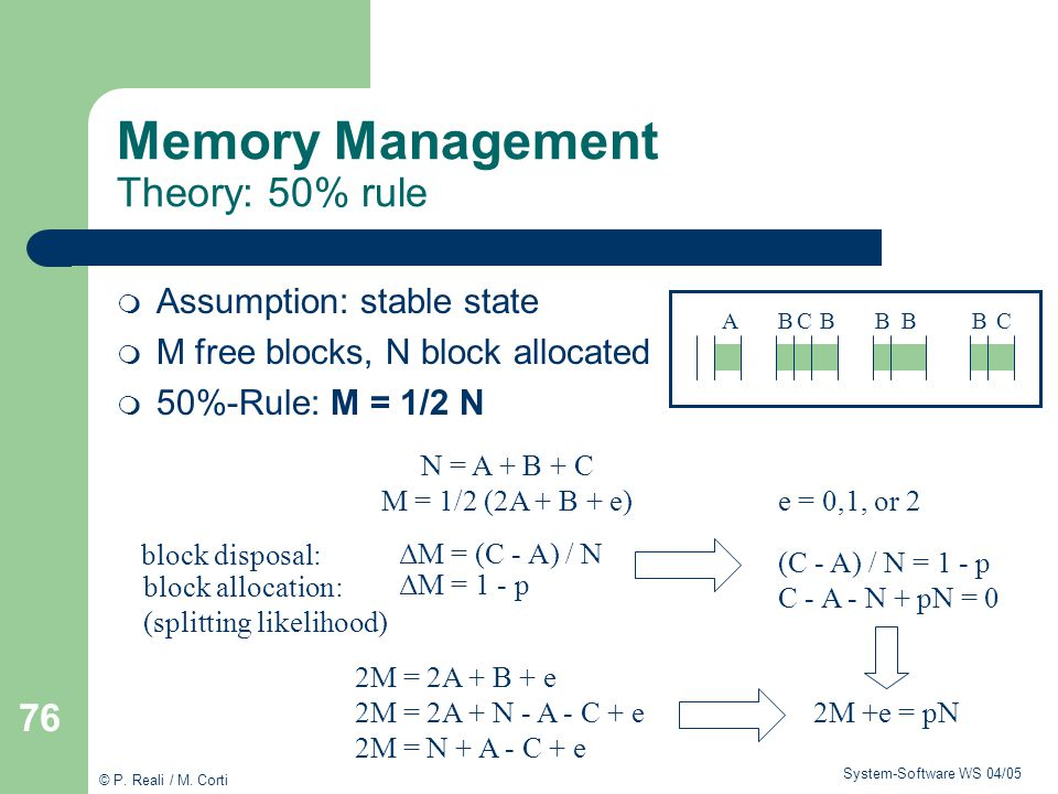 Memory Management Theory: 50% rule