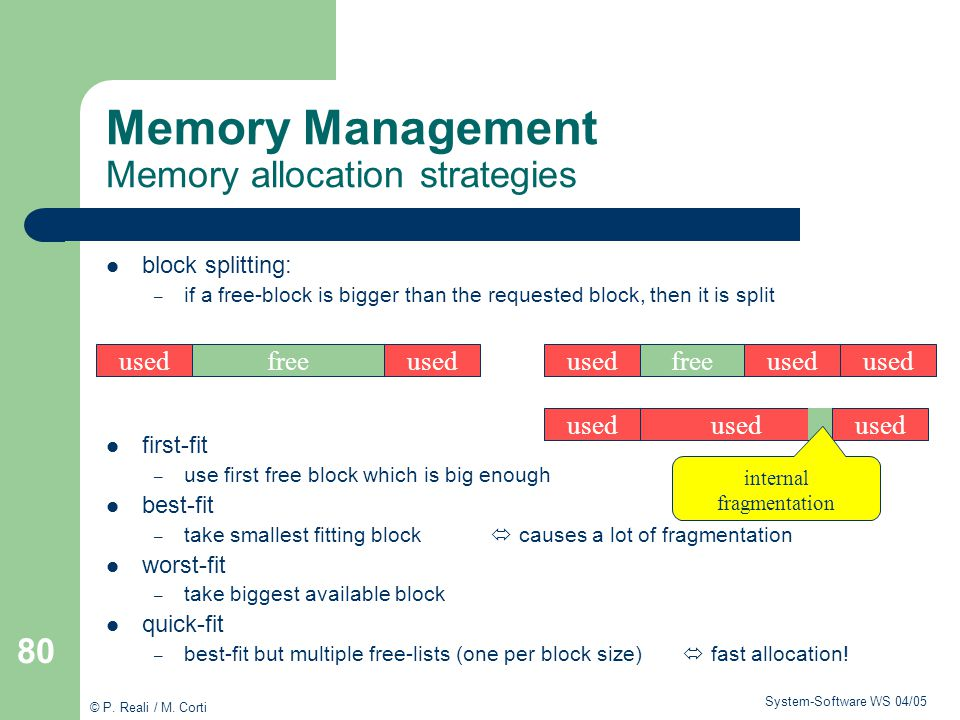 Memory Management Memory allocation strategies