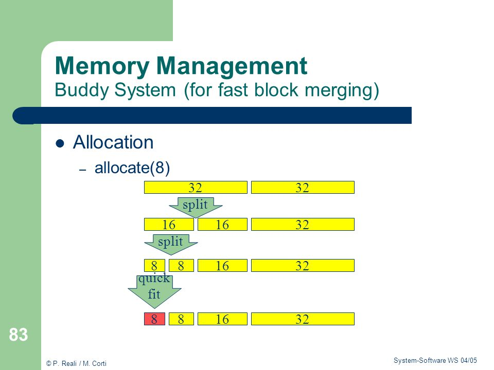 Memory Management Buddy System (for fast block merging)