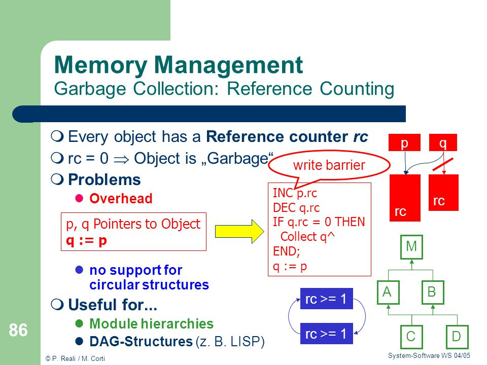 Memory Management Garbage Collection: Reference Counting