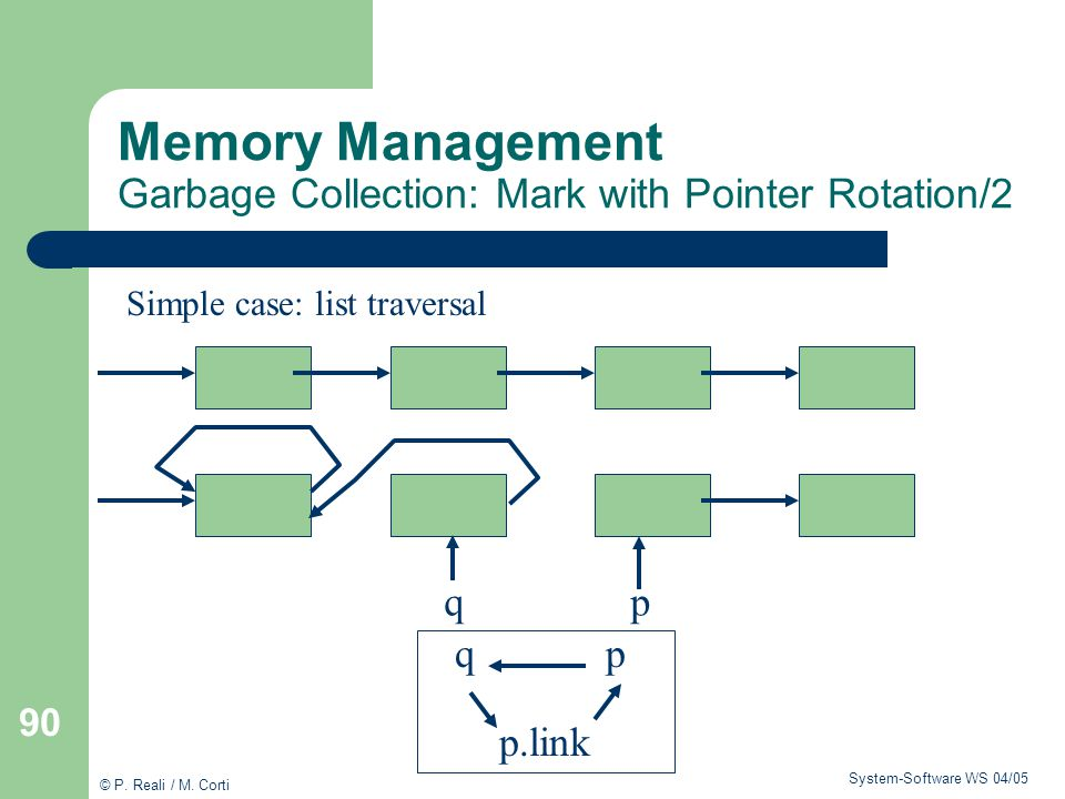 Memory Management Garbage Collection: Mark with Pointer Rotation/2