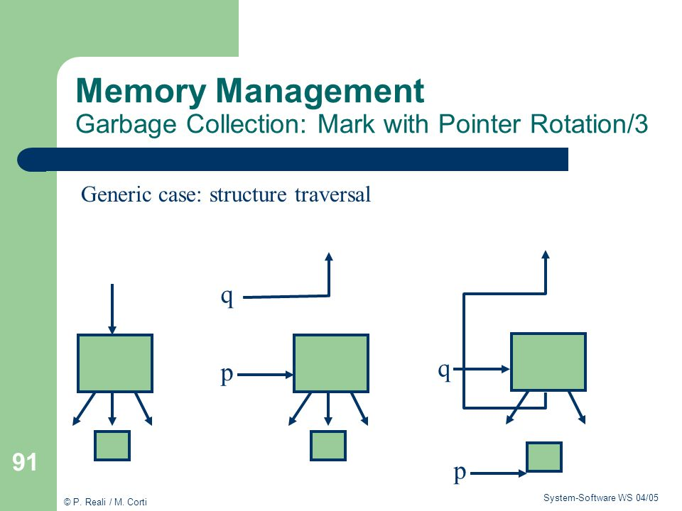 Memory Management Garbage Collection: Mark with Pointer Rotation/3