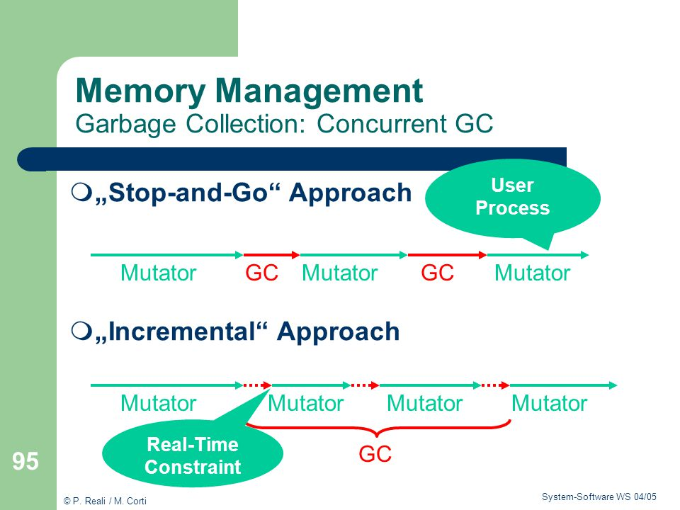 Memory Management Garbage Collection: Concurrent GC