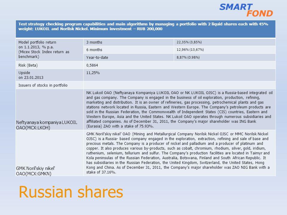 Russian shares Neftyanaya kompaniya LUKOIL OAO(MCX:LKOH)