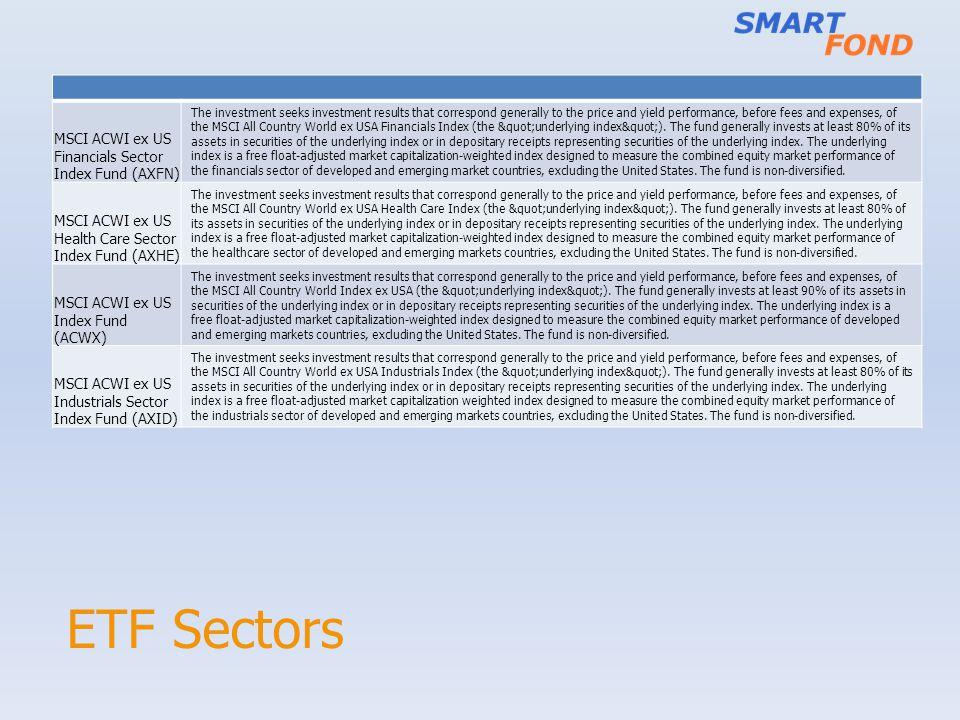 ETF Sectors MSCI ACWI ex US Financials Sector Index Fund (AXFN)