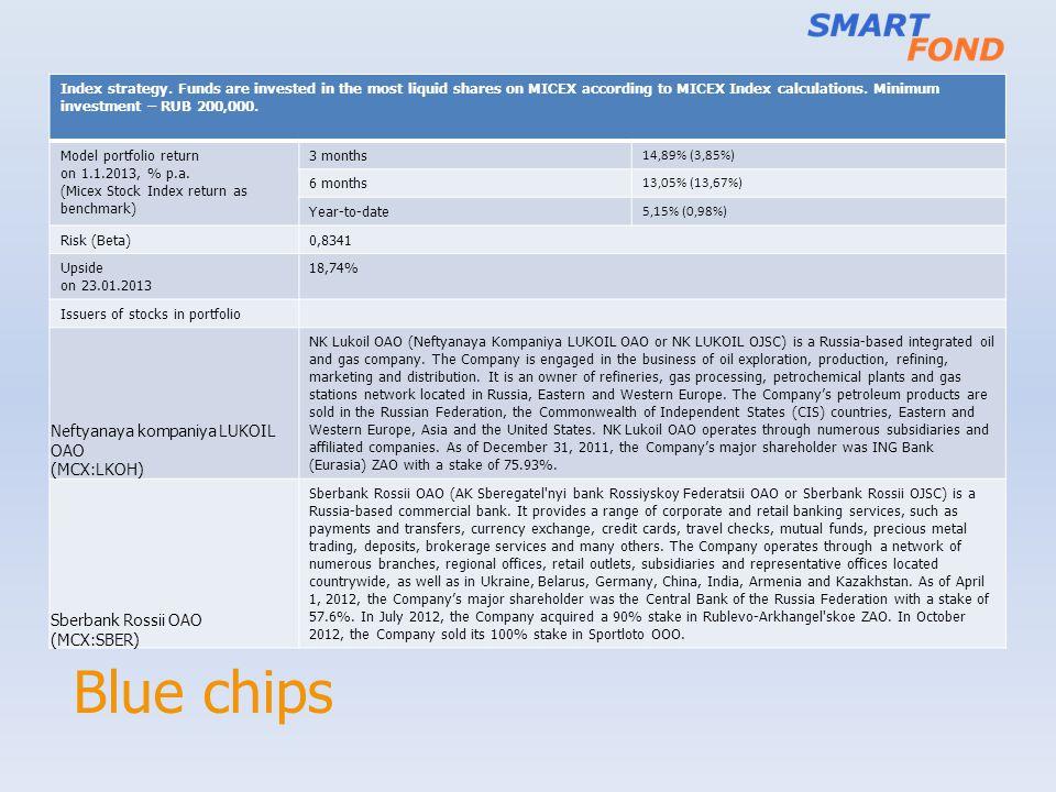 Blue chips Neftyanaya kompaniya LUKOIL OAO (MCX:LKOH)