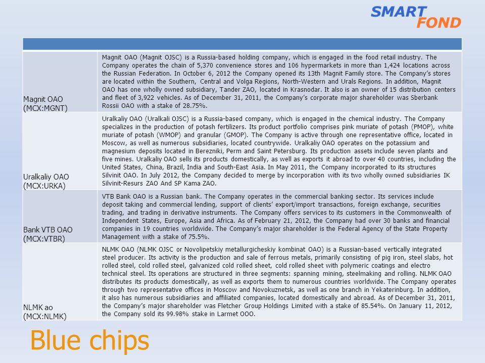 Blue chips Magnit OAO (MCX:MGNT) Uralkaliy OAO (MCX:URKA) Bank VTB OAO