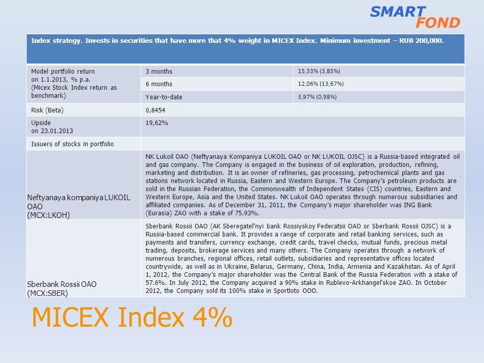 MICEX Index 4% Neftyanaya kompaniya LUKOIL OAO (MCX:LKOH)