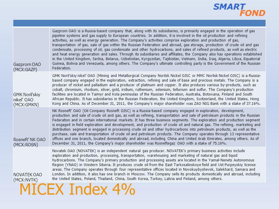 MICEX Index 4% Gazprom OAO (MCX:GAZP) GMK Noril skiy nikel OAO