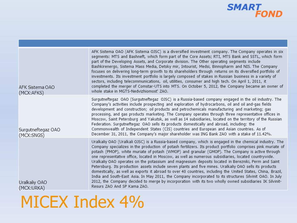 MICEX Index 4% AFK Sistema OAO (MCX:AFKS) Surgutneftegaz OAO