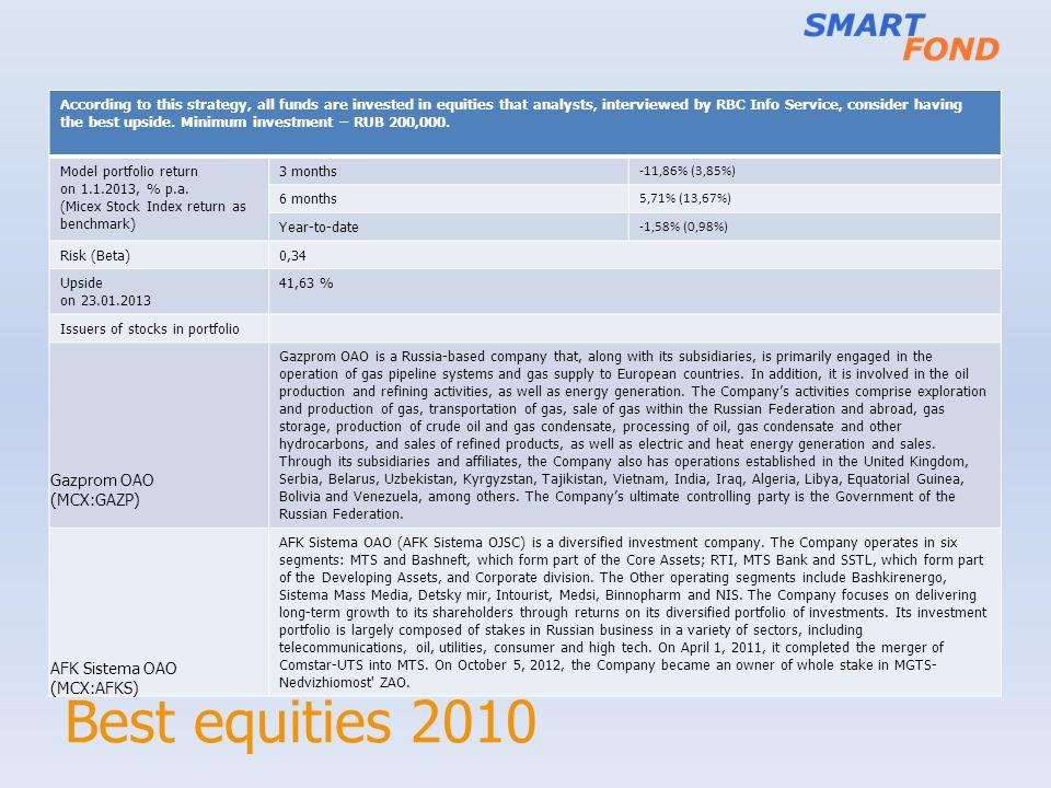 Best equities 2010 Gazprom OAO (MCX:GAZP) AFK Sistema OAO (MCX:AFKS)