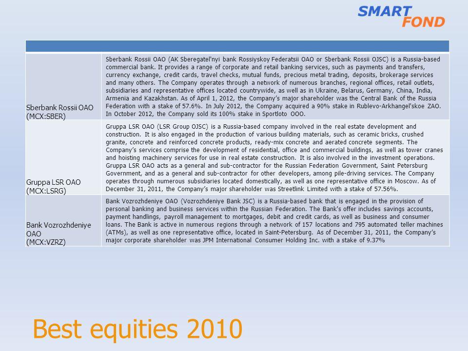 Best equities 2010 Sberbank Rossii OAO (MCX:SBER) Gruppa LSR OAO