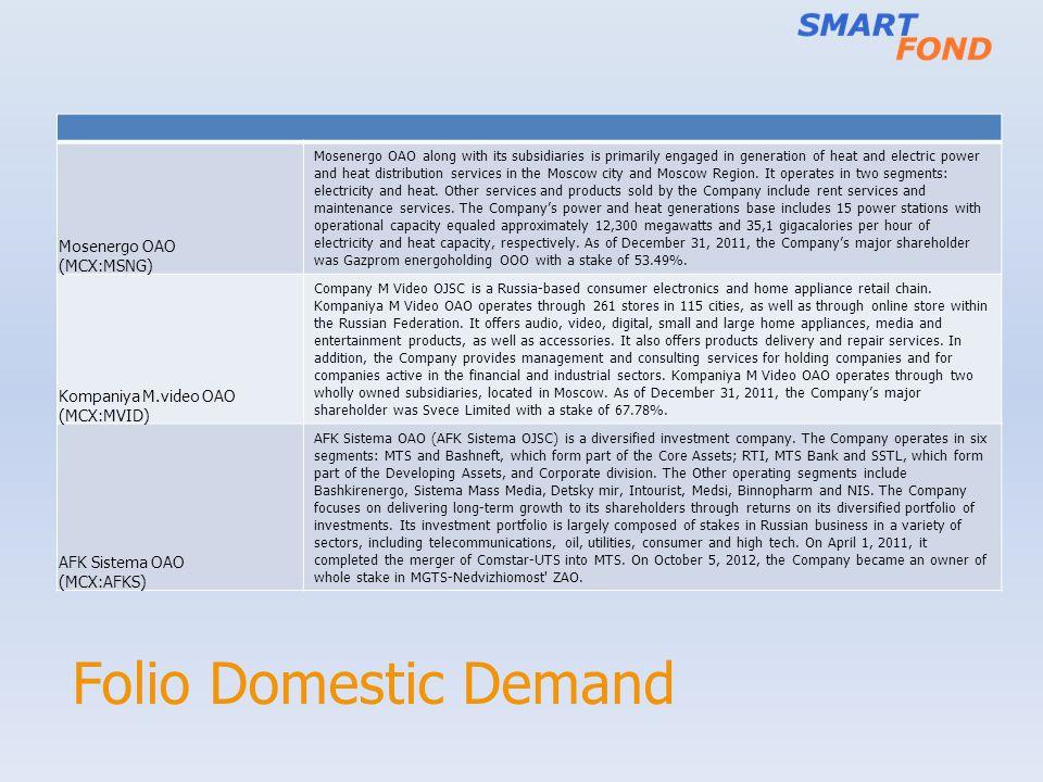 Folio Domestic Demand Mosenergo OAO (MCX:MSNG) Kompaniya M.video OAO