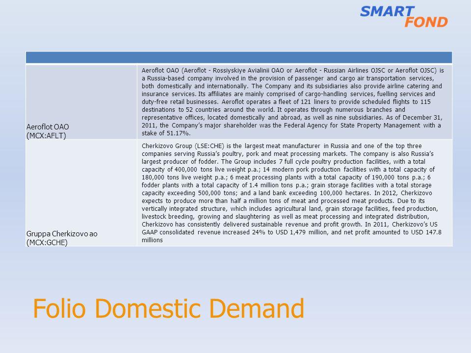 Folio Domestic Demand Aeroflot OAO (MCX:AFLT) Gruppa Cherkizovo ao