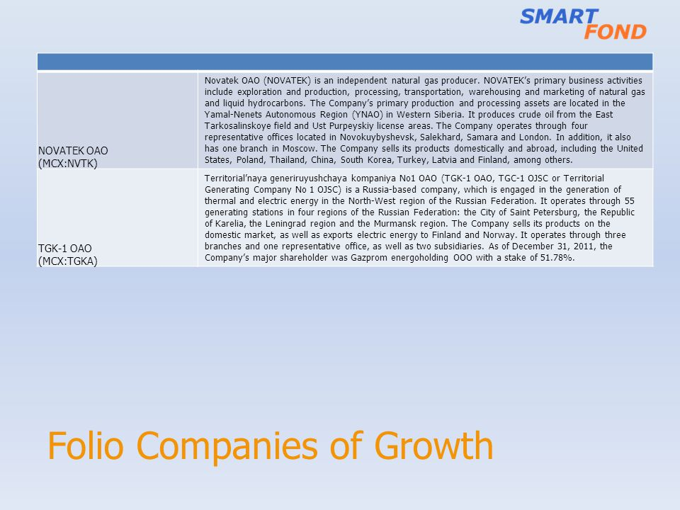 Folio Companies of Growth