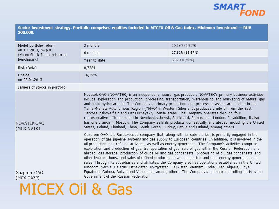 MICEX Oil & Gas NOVATEK OAO (MCX:NVTK) Gazprom OAO (MCX:GAZP)