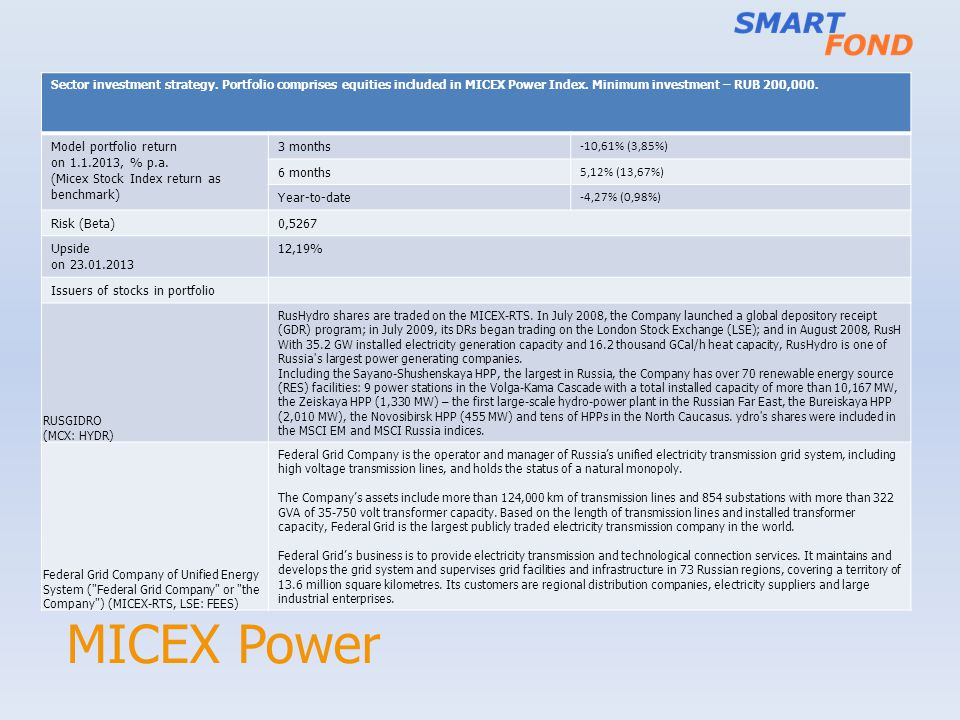 MICEX Power Model portfolio return on 1.1.2013, % p.a.