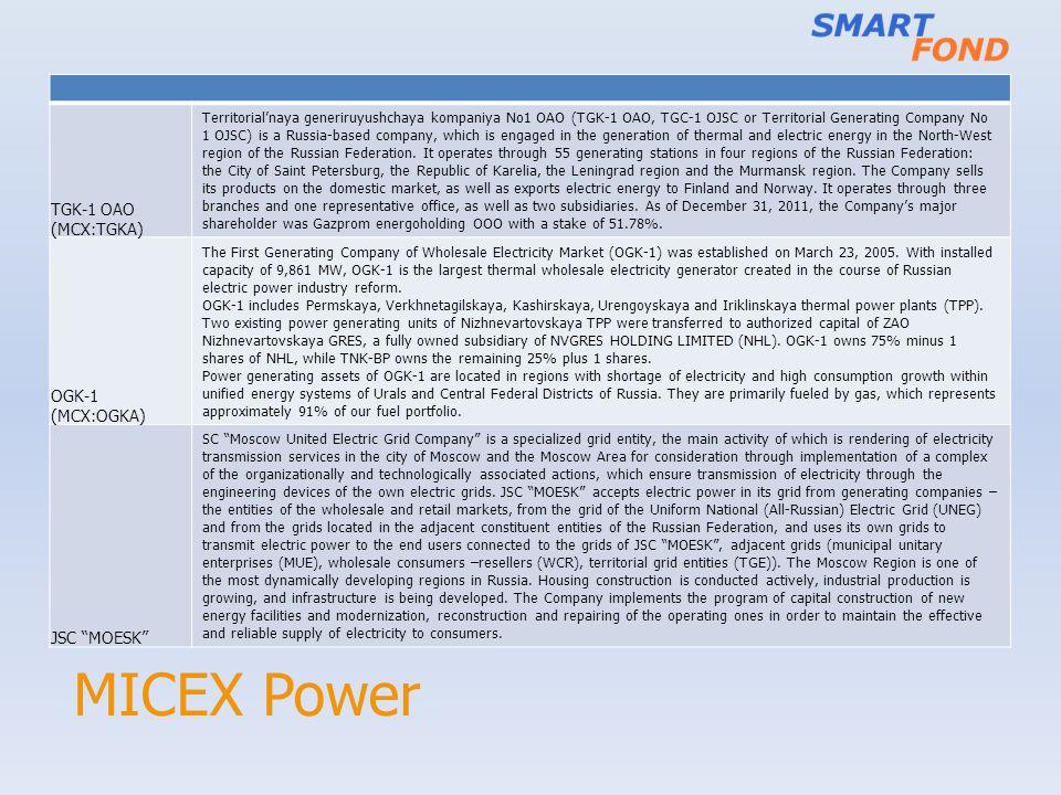 MICEX Power TGK-1 OAO (MCX:TGKA) OGK-1 (MCX:OGKA) JSC MOESK