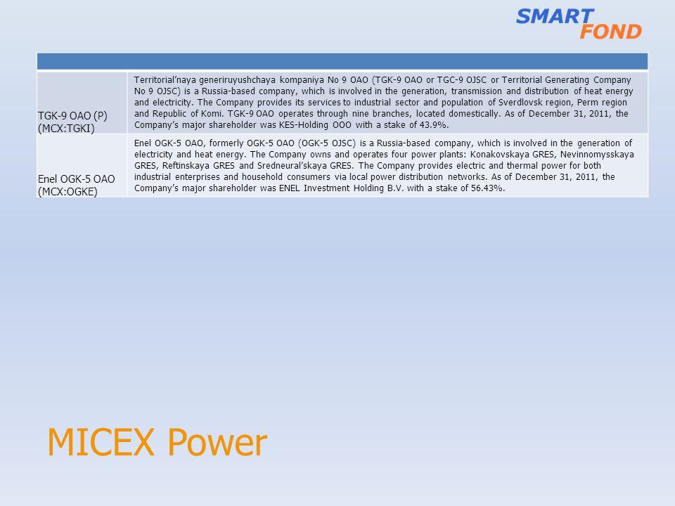 MICEX Power TGK-9 OAO (P) (MCX:TGKI) Enel OGK-5 OAO (MCX:OGKE)