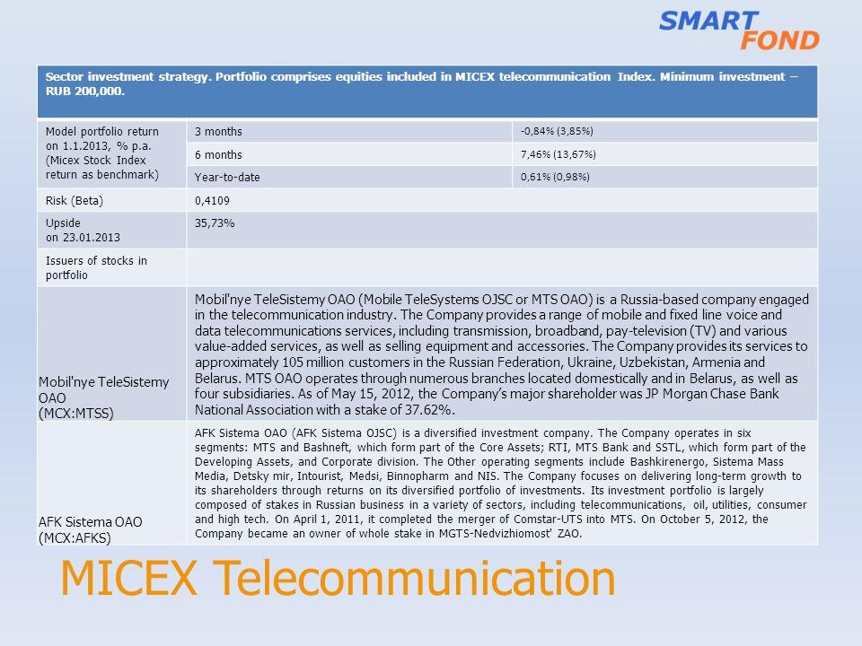 MICEX Telecommunication