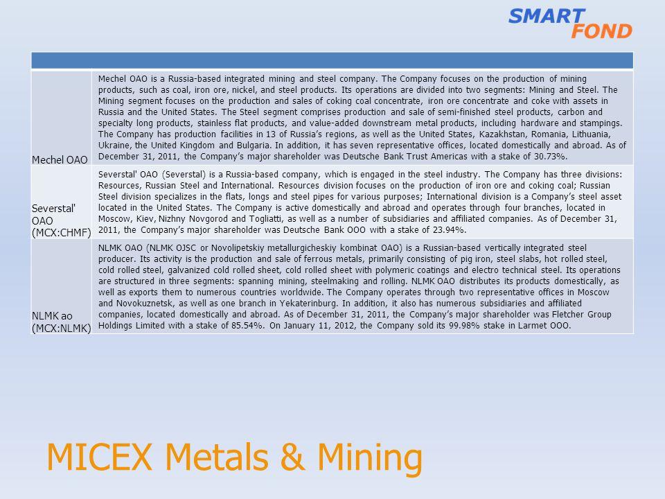 MICEX Metals & Mining Mechel OAO Severstal OAO (MCX:CHMF) NLMK ao