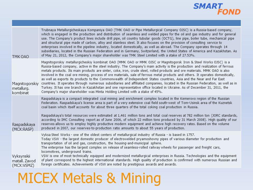 MICEX Metals & Mining TMK OAO Magnitogorskiy metallurg. kombinat