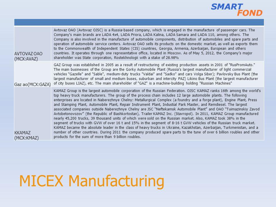 MICEX Manufacturing AVTOVAZ OAO (MCX:AVAZ) Gaz ao(MCX:GAZA) КKAMAZ