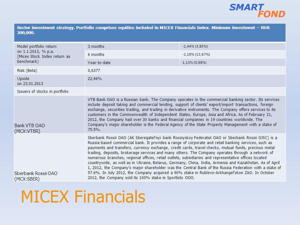 MICEX Financials Bank VTB OAO (MCX:VTBR) Sberbank Rossii OAO