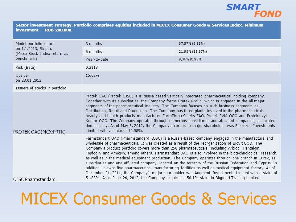 MICEX Consumer Goods & Services