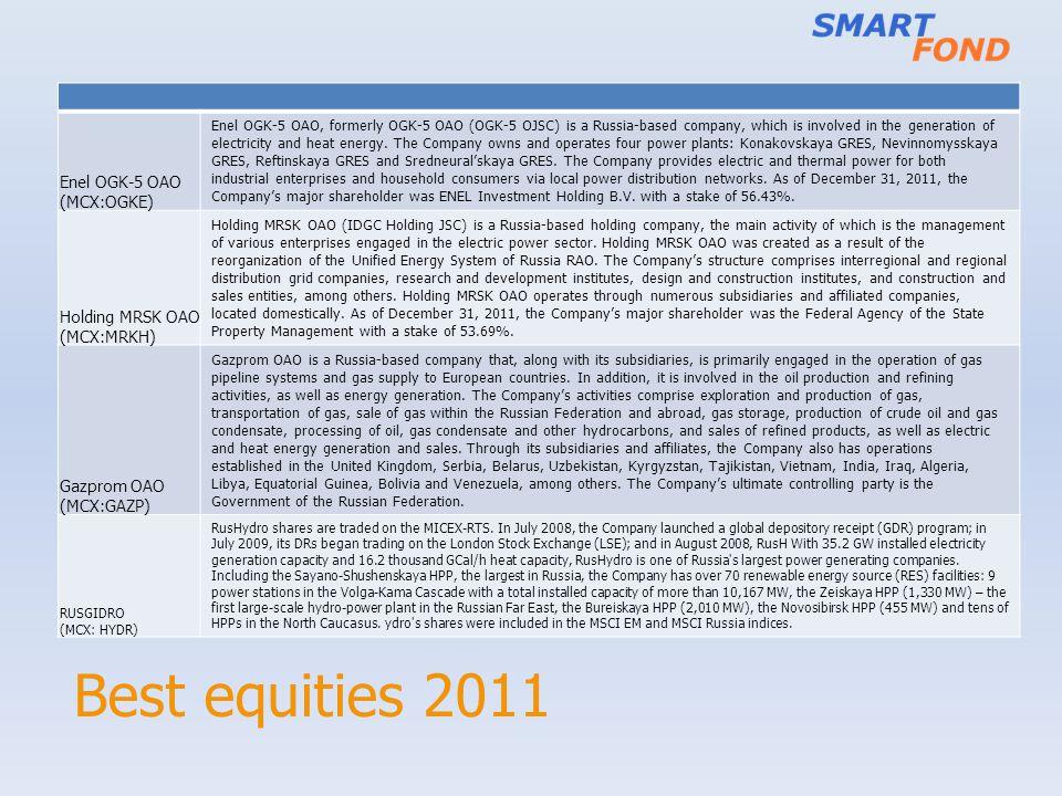 Best equities 2011 Enel OGK-5 OAO (MCX:OGKE) Holding MRSK OAO